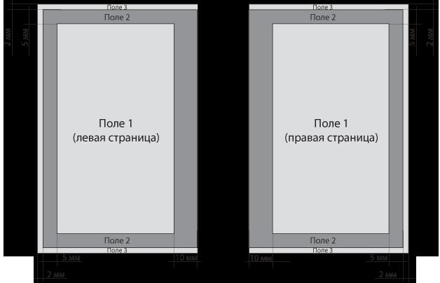 Как сделать для книги формат а5